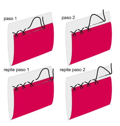 glosario de costura glosario de costura glosario e costura